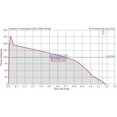 HP114G100-14A (SK)