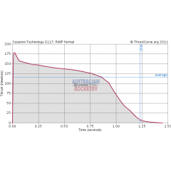 HP142G117-11A (W)