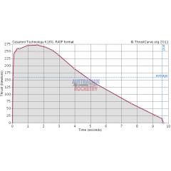 1526K160-6 (CLLB)