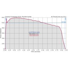 1596K500-18A (RL)