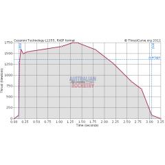 4025L1355-P (SS)