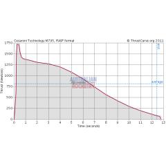10133M795-P (CL-MB)